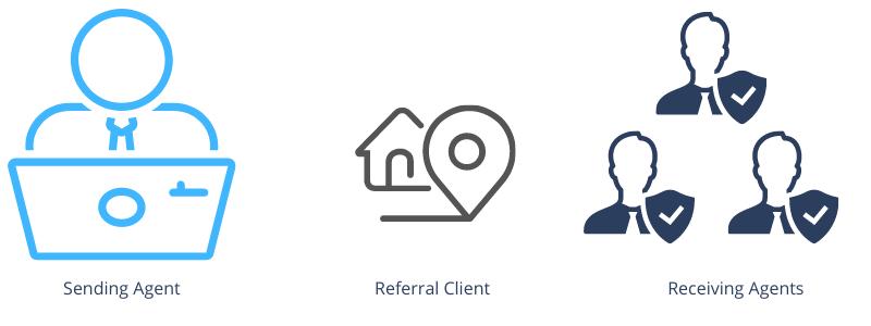 network referral