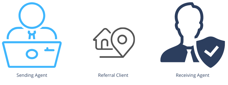 private referral