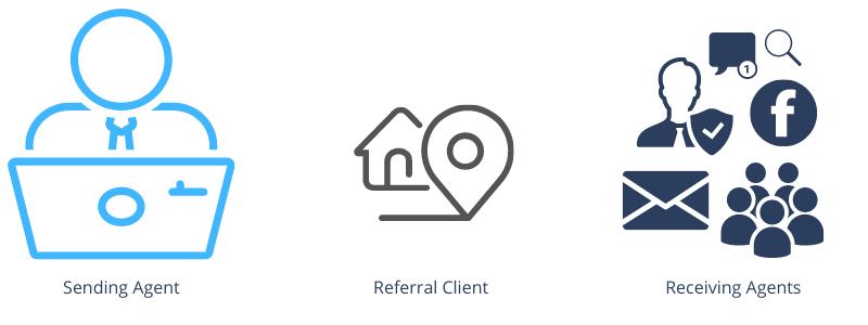 public referral